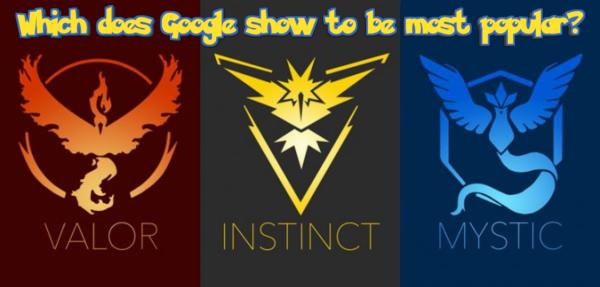 Google shows most popular team