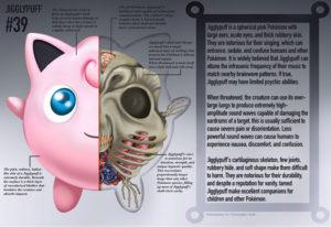 jigglypuff anatomy